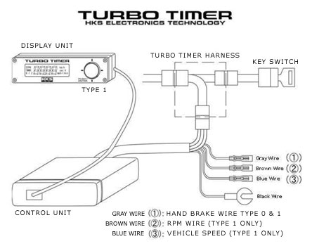 Turbo Timer Harness Subaru Impreza GC8 92 to 97 HKS 4103-RN001